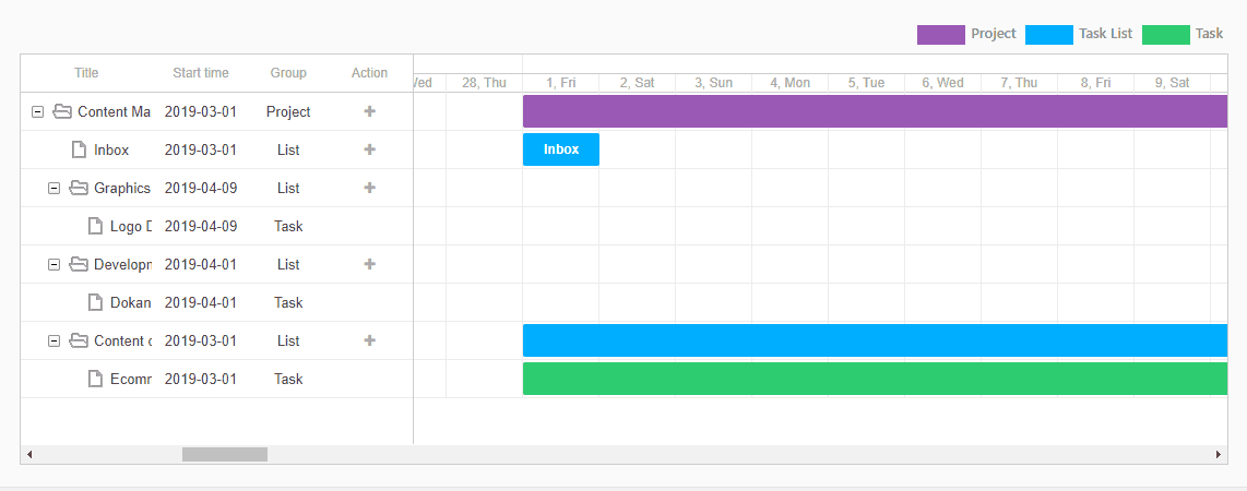 Gantt charts can be used with a premium module